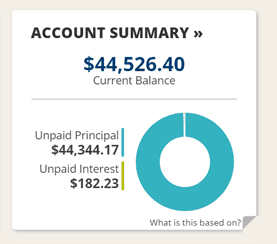 October 2017 Student Loan Debt Update-Simplify this Home