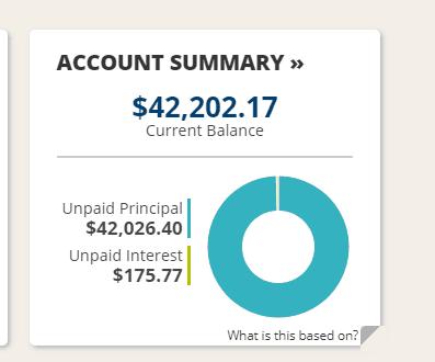 Student loan balance Nov 2017