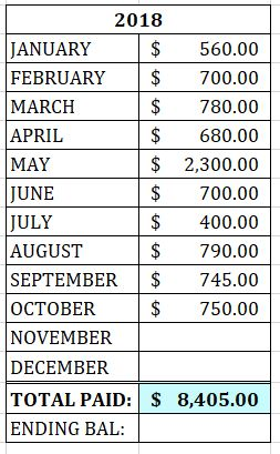 2018 total payments through October