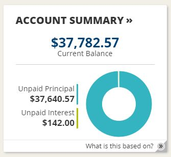 Student loan payoff update for April 2018