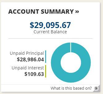 Student loan balance Jan 2019