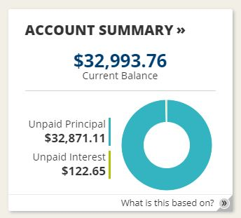student loan balance October 2018